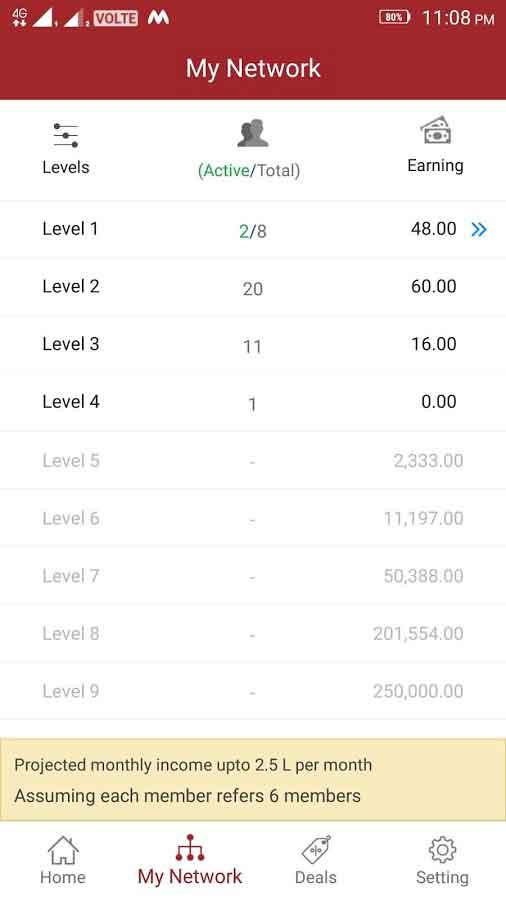 onead app referrals levels earnings