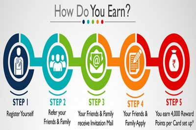 yes-bank-refer and earn steps