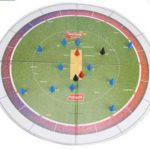 (Cheapest) Flipkart Funskool Cricket Strategy Board Game in Rs.197