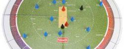 (Cheapest) Flipkart Funskool Cricket Strategy Board Game in Rs.197