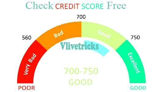Check Cibil Score Free online
