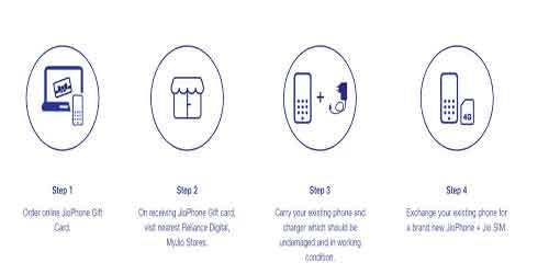 jiophone-gift-card-works