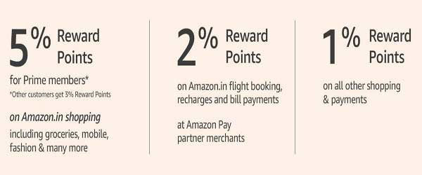 amazon pay credit card reward points