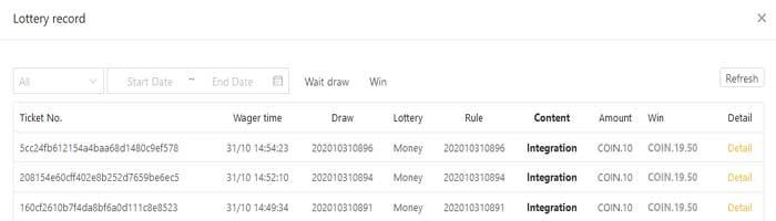 winnings of money tree